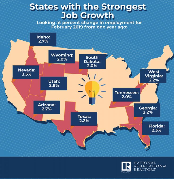 States With the Strongest Job Growth South dakota