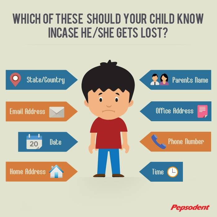 Every child needs to know his/her home address, phone number and parents' names in case he/she gets lost. #kids #parenting #tips