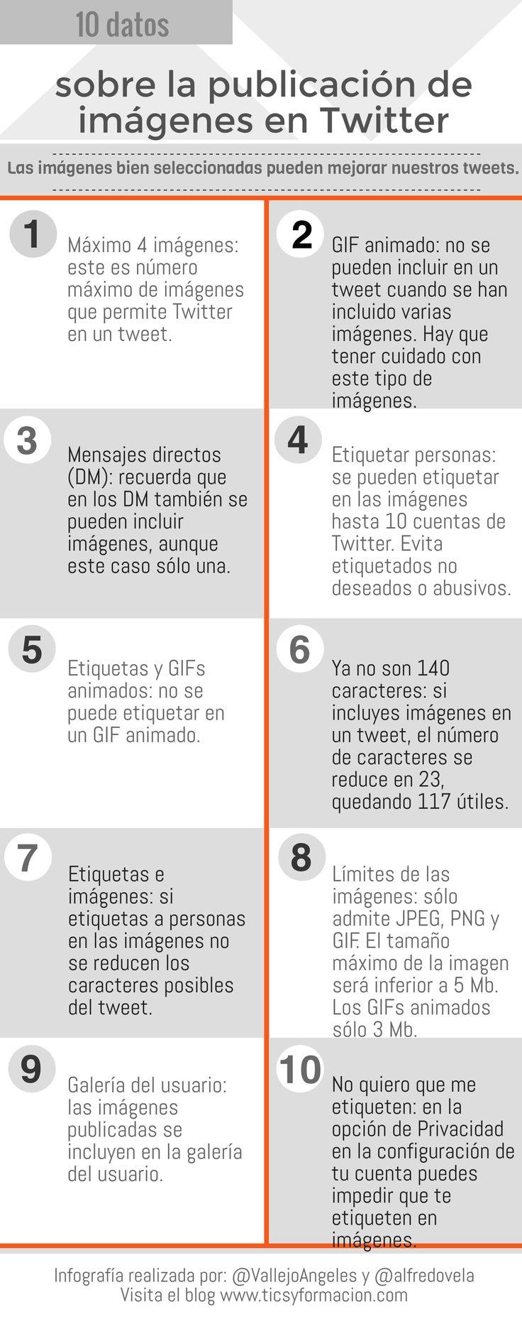 10 datos sobre la publicación de imágenes en Twitter. #infografia #socialmedia