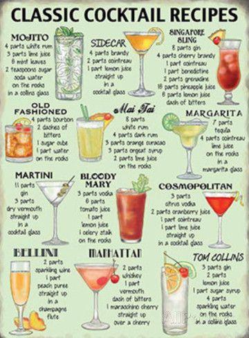 Classic Cocktail Recipes - Plåtskylt på AllPosters.se