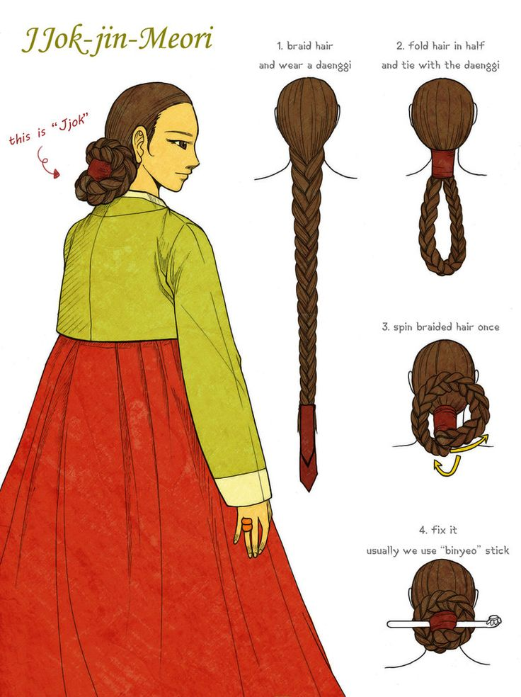 "This hairstyle is called ""Jjok-jin-meori"" or ""Jjok-meori""(Meori means the hair). It is the basic style for married women,which means to make ""Jjok"" on their head. And the style of head dress for wo..."