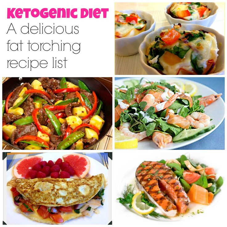 The Best Ketogenic Diet Recipes