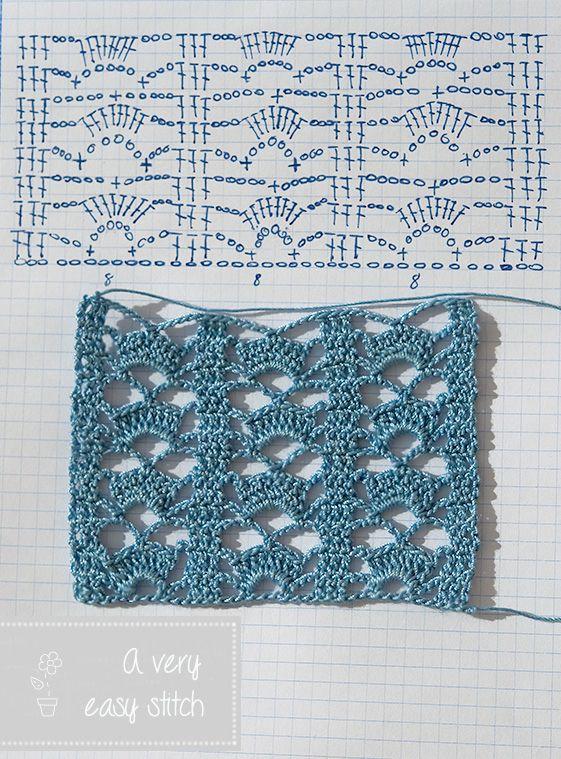 Muestras de puntos y bordes de crochet