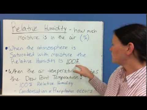 Weather: Dew Point & Relative Humidity - YouTube