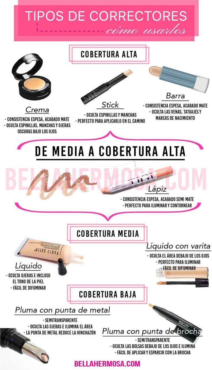 Guía Completa Sobre los Correctores de Maquillaje Y Sus Usos #maquillaje