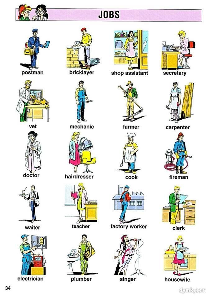 JOBS VOCABULARY consultez aussi: http://al.daudet.free.fr/banque/grosdidapages/voc11job/