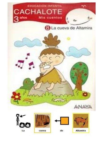 Cuento pictogramas prehistoria: LA CUEVA DE ALTAMIRA  Autor pictogramas: Sergio Palao Procedencia: ARASAAC http://catedu.es/arasaac/ Licencia: CC (BY-NC-SA) by Elisabeth Sanchez Mejias, via Slideshare