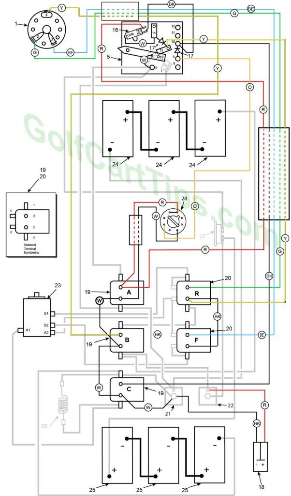 Harley Controls Wiring Diagram - Wiring Diagrams on