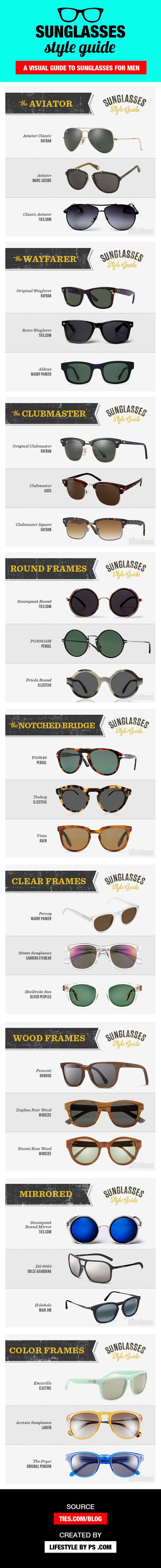 A Visual Guide To Sunglasses For Women - Infographic | LIFESTYLE BY PS