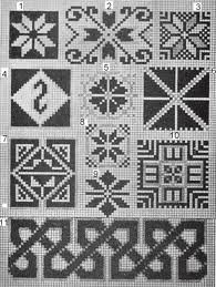 Palestinian textile patterns