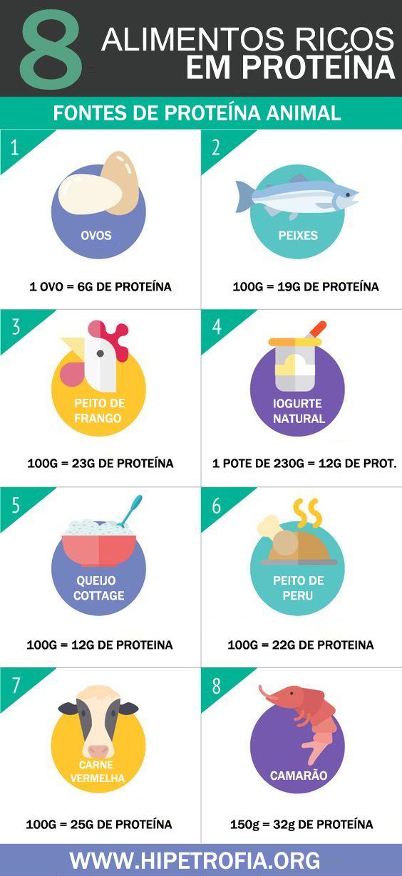 Seleção com os alimentos mais ricos em proteína, e dentro do link mais 26 fontes de originem animal E vegetal.