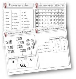 Leçons maths CE1 (CP/CE2)