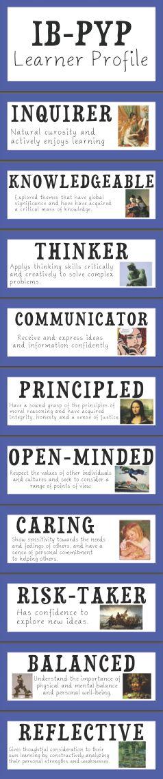 IB Learner Profile: Upper Primary                                                                                                                                                                                 More