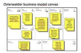 The Advantages Of Franchising Your Enterprise
