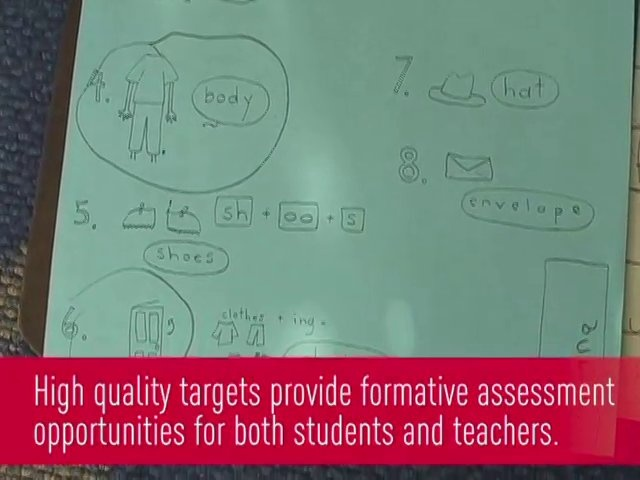 "Learning Targets: Kindergarteners at The Odyssey School by Expeditionary Learning. This clip highlights the cornerstone assessment strategy of ""Communicating Learning Targets and Criteria for Success"". At The Odyssey School, a K-8 public charter in Denver, Colorado, students at every grade level and in every subject actively engage in ""unpacking"" learning targets so that they are able to articulate a clear vision of the intended learning as a first step toward achieving success."