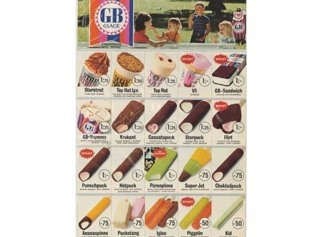 Glasskarta Nostalgi på hög nivå: glasskarta från 70-talet