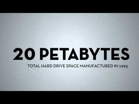 Infographic - What is a Petabyte?