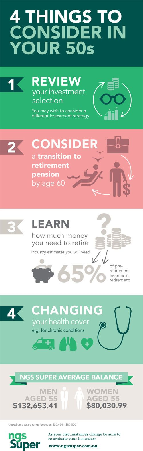 Super tips - 4 things to consider in your 50s. #superannuation #retirement