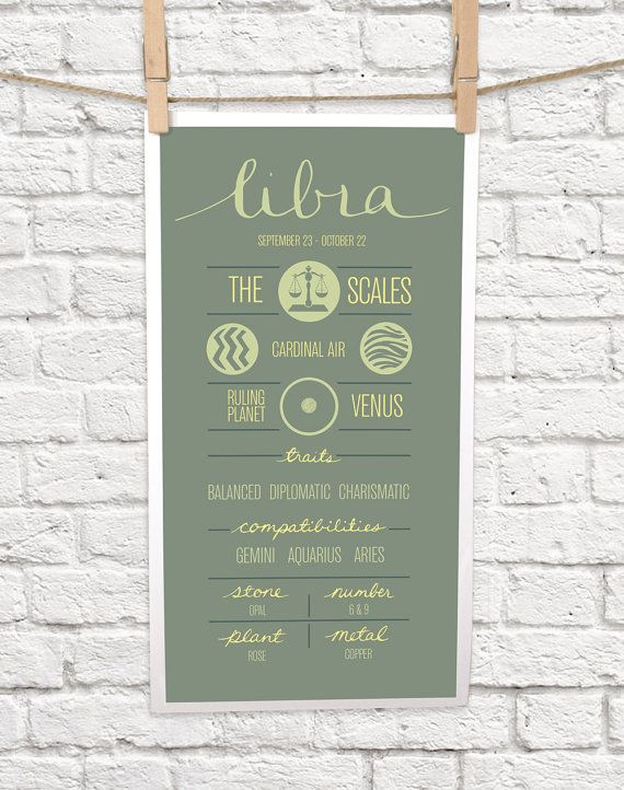 This is a print about the zodiac sign of Libra! Born between September 23rd - October 22nd, its the 7th sign of the zodiac on the astrological
