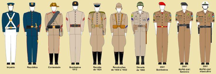 Uniformes PMPR.png Polícia Militar do Paraná