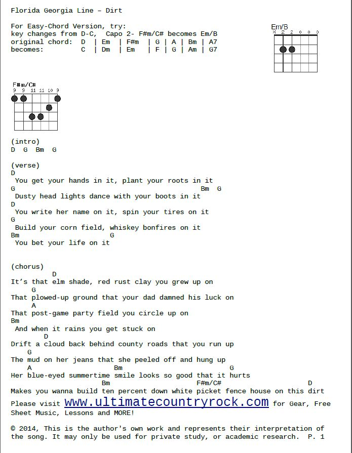 Top Country Guitar Chords