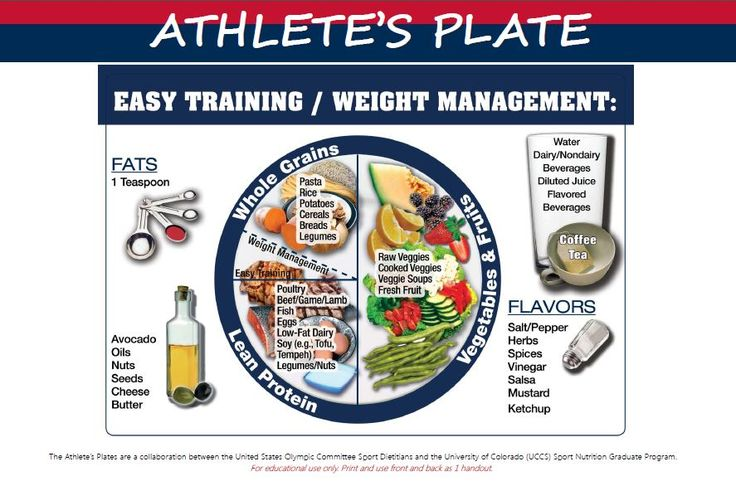Easy meal planning for training athletes!
