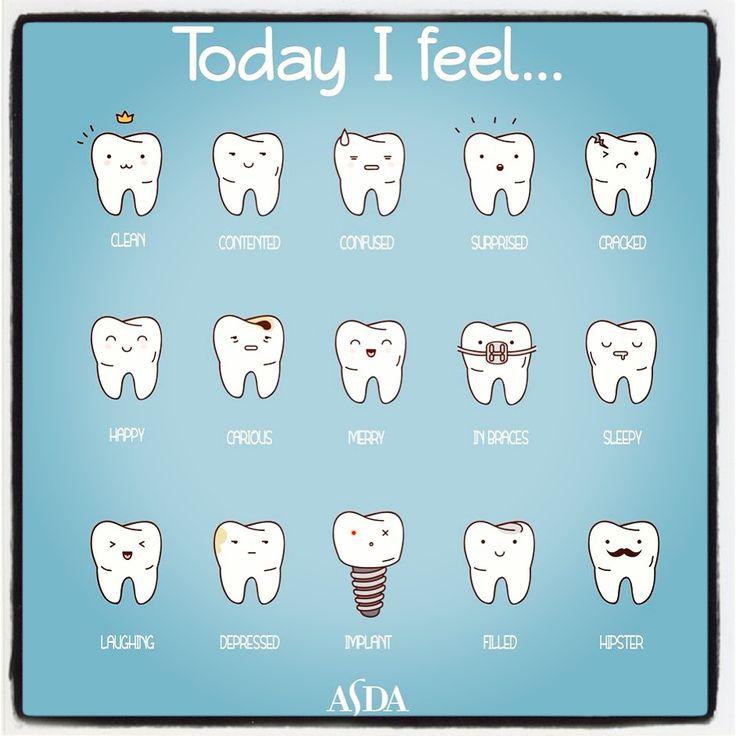 Today I Feel ...