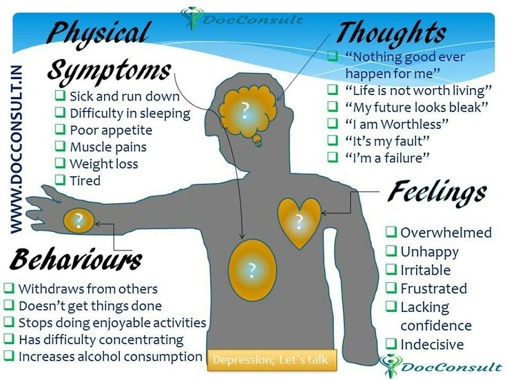 Depression's symptoms-   Depression's symptoms can vary greatly from person to person and may even change throughout the course of the illness. Symptoms may also vary depending on an individual's gender, culture, or age. Adolescents experiencing depression might appear irritable and agitated, and women may be more likely to admit to depression than men, while certain cultural groups might mask their feelings or display them differently. Common symptoms