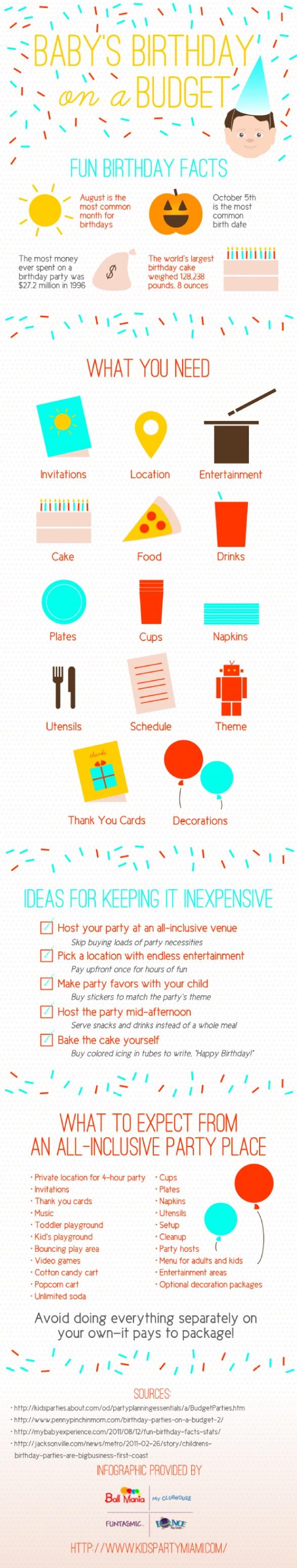 DIY Birthdays on a Budget #Infographic