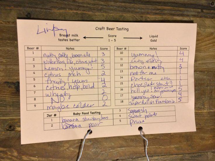 Blind Beer Tasting Score Sheet Event Dinner Party Ideas