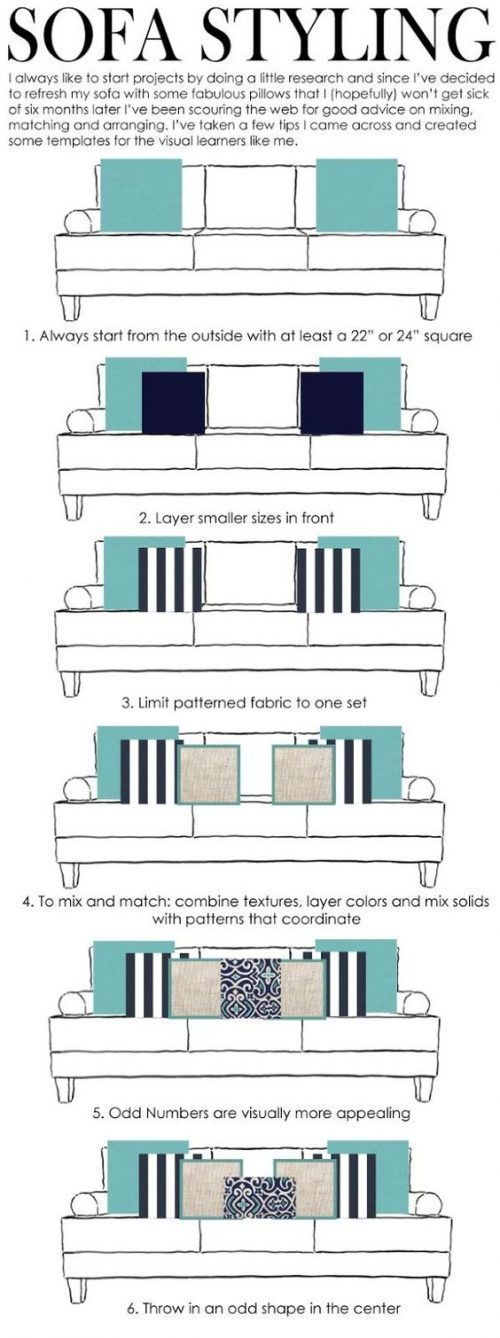 Best 25+ Couch placement ideas on Pinterest | Living room ...