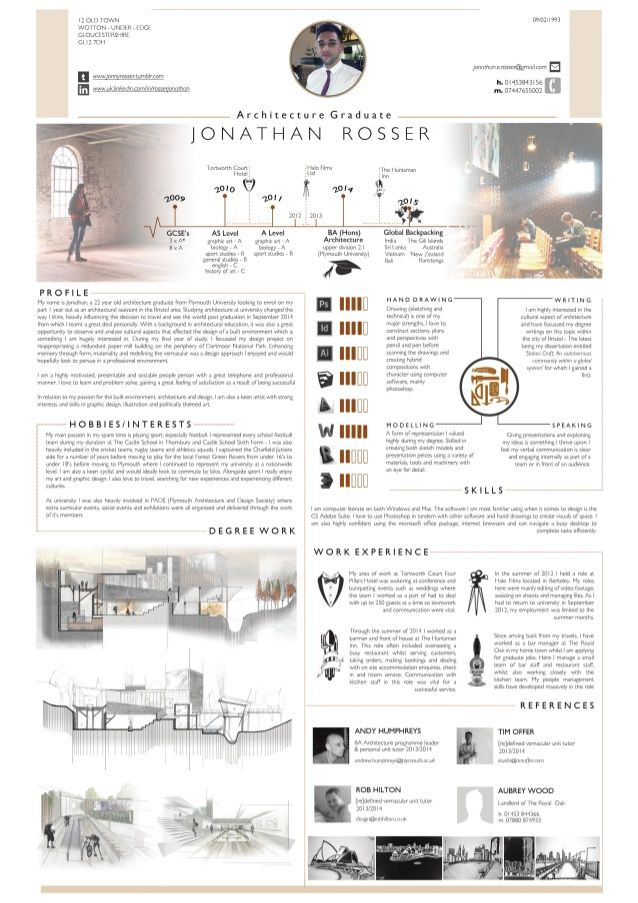 Best 25+ Architectural cv ideas on Pinterest Resume writing - architect resume
