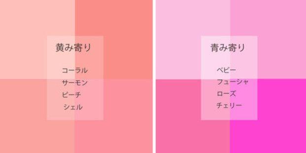 パーソナルカラー別本当に似合うメイク【イエローベース編】 - Locari(ロカリ)