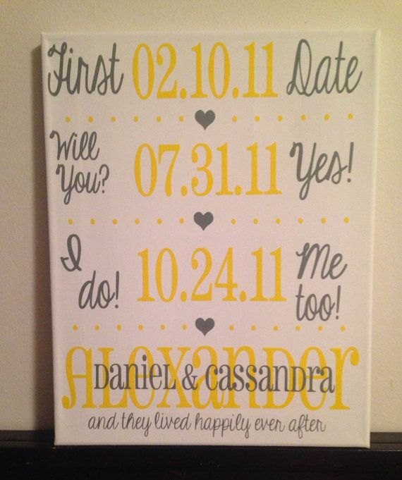 Personalized Couples Special Dates Subway Art by CreationsbyCLM, $35.00