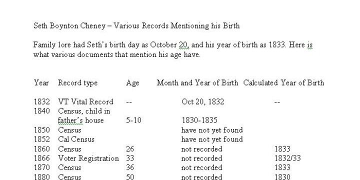 how to find birth records online