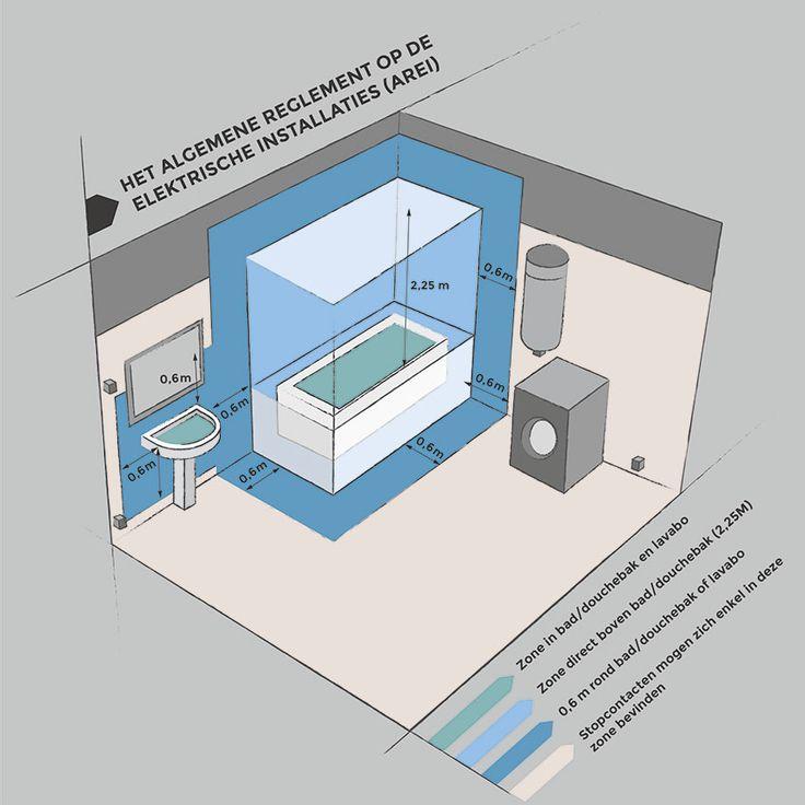 Overweeg je je wasmachine en droogkast in de badkamer te plaatsen? De waterleidingen zijn er vaak al aanwezig en zo vindt de was meteen een bestemming. Maar staan zo'n toestellen wel mooi op jouw persoonlijke wellnessplekje? Van Marcke maakte de afweging tussen gemak, esthetica én veiligheid.
