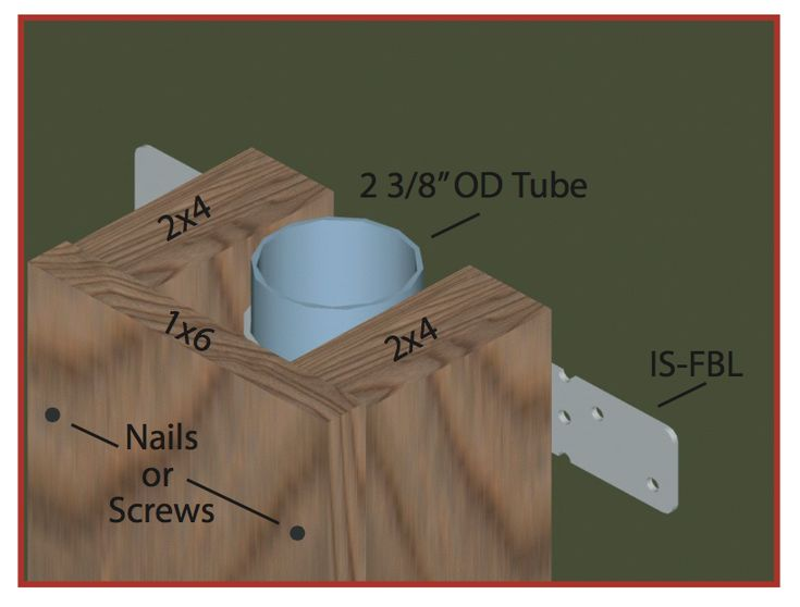 Convert Metal Posts To Wood Fence Chainlink To Wood Fence