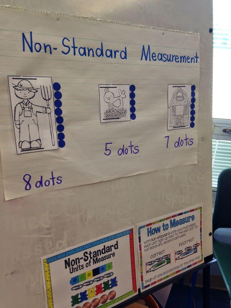 Non-Standard Measurement
