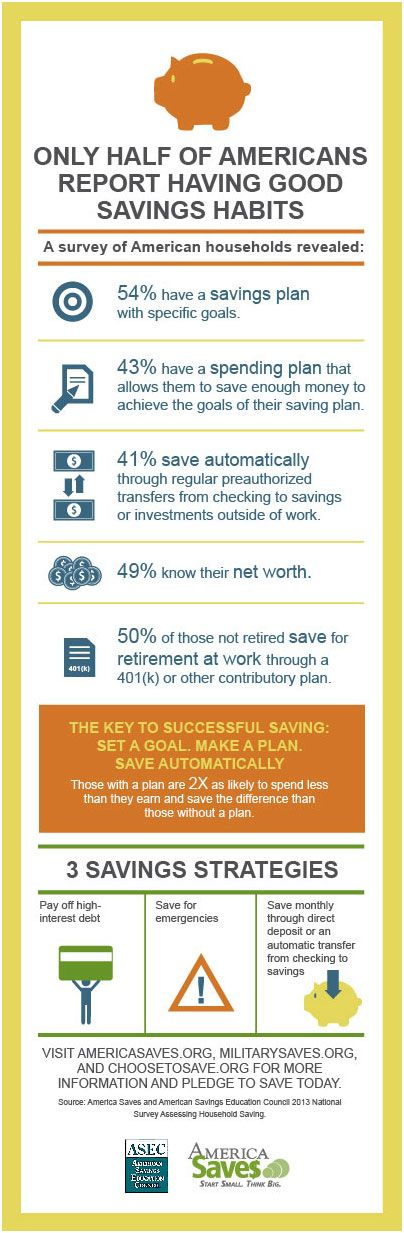 In honor of America Saves Week...3 Strategies to Start Saving: (1) Pay off any high-interest debt, (2) Save for emergencies, (3) Save monthly through direct deposit or an automatic transfer from checking to savings.