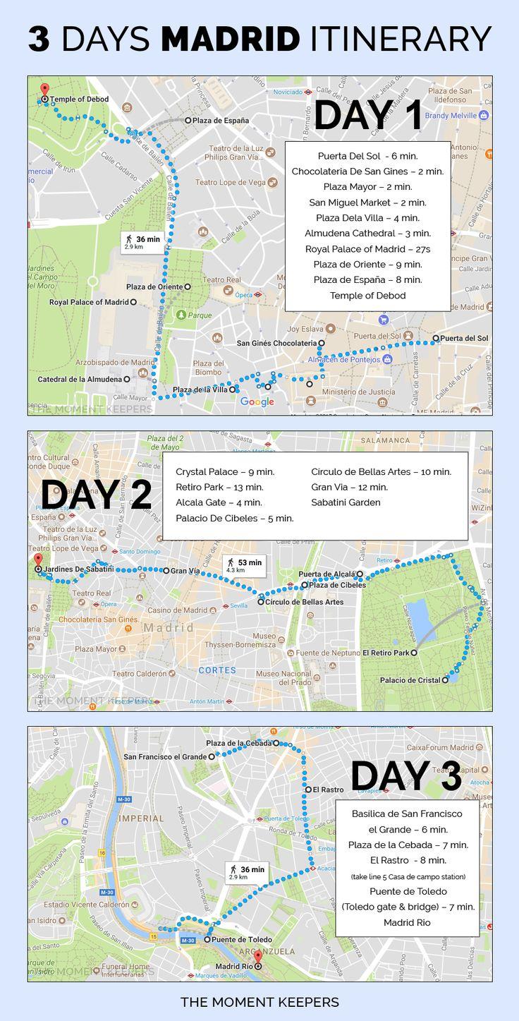 3 Day Itinerary Madrid