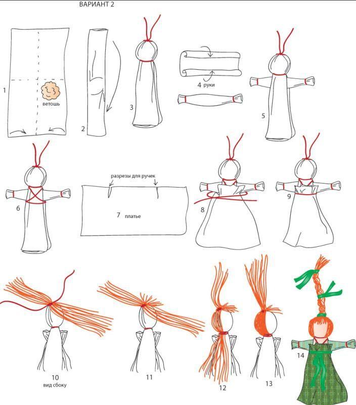 обладает изготовление куклы своими руками в картинках голые