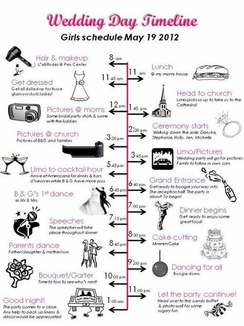 Image Result For Example Of Wedding Day Timeline