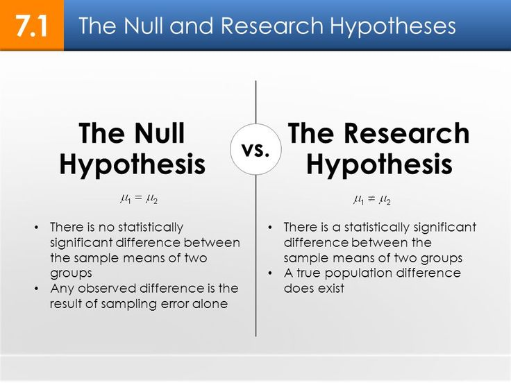what is a null hypothesis in research