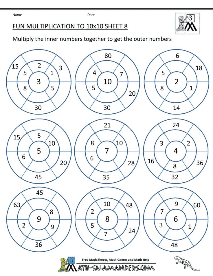fun multiplication worksheet to 10x10 8