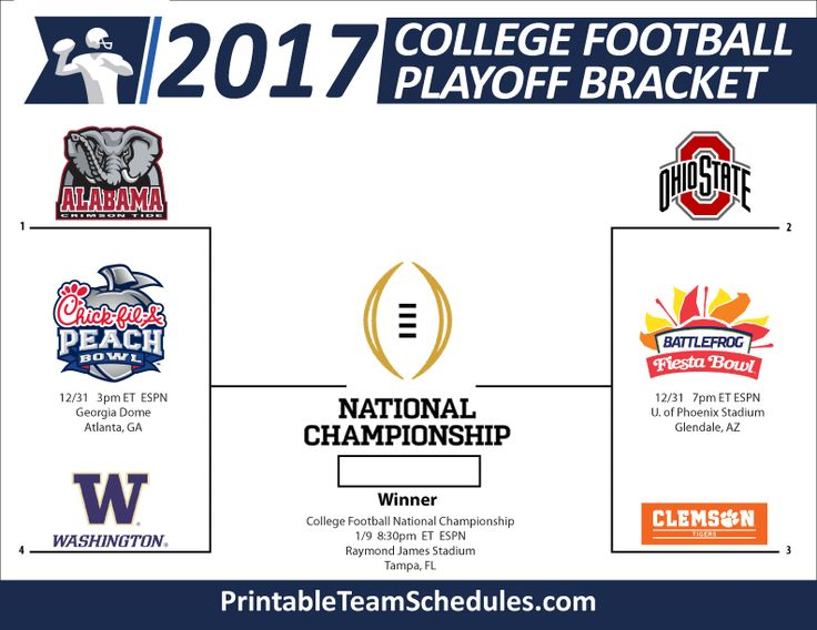 College Football Playoff Bracket 2017 Print Here - http://printableteamschedules.com/collegefootball/playoffs.php