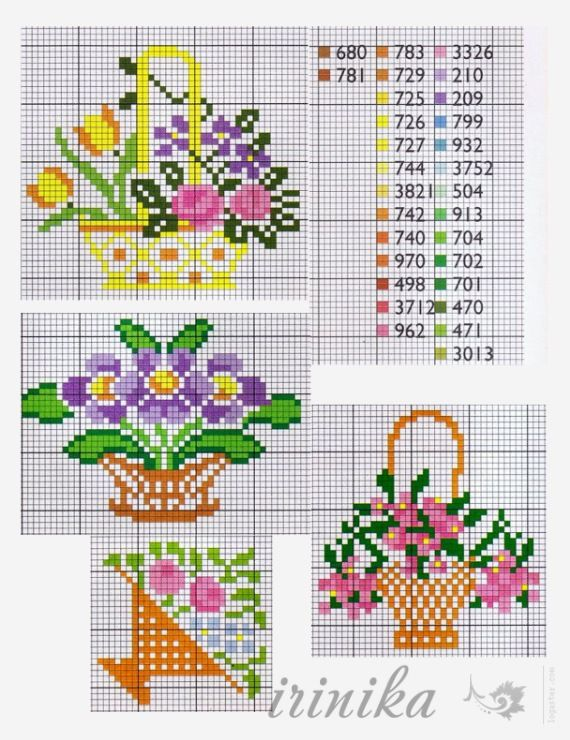 Flower charts chart