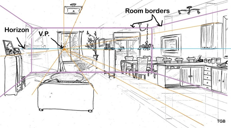 Perspective rooms buildings on pinterest perspective drawing one - Pin By Beth Colwell On Art Classroom Pinterest