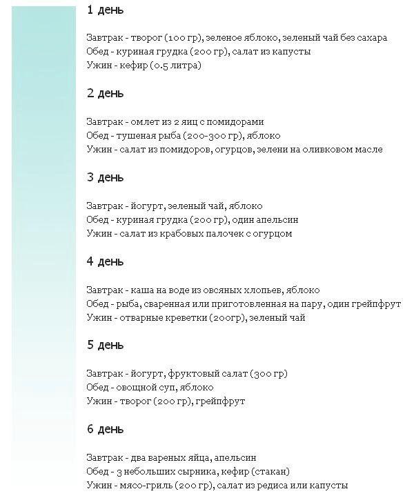 Эффективная Диета Для Похудения Живота И Боков.