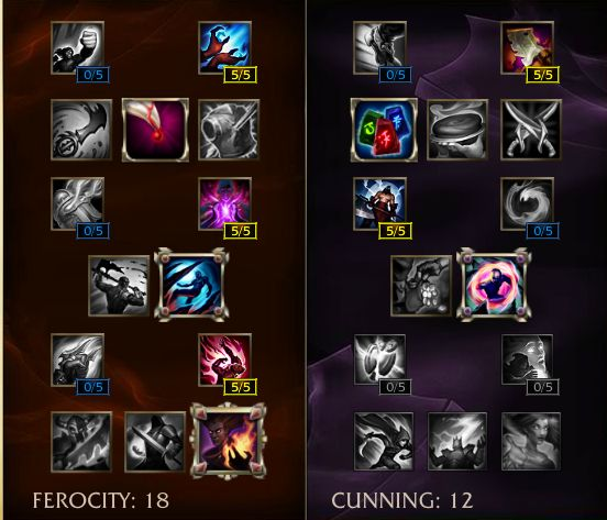 MASTERING THE MASTERIES – SEASON 6 DETAILED GUIDE