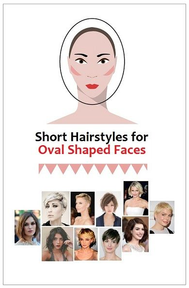 48+ Short bob hairstyles oval faces information